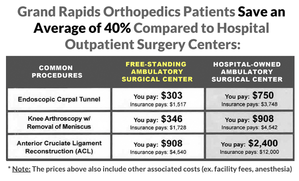 GRO-Comparison-with-Hospitals-Graphic